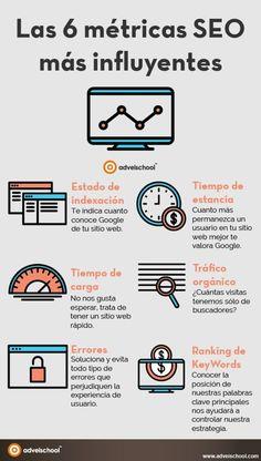 Las 6 métricas SEO más influyentes. Infografía en español. #CommunityManager