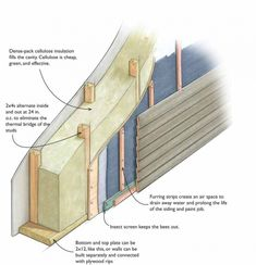 An easy way to build a thick wall is with alternating studs -Double stud walls make lots of room for insulation and deep window seats