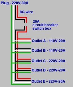 Wiring diagram split receptacle diy pinterest diagram image result for home 240v outlet diagram asfbconference2016 Choice Image