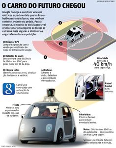 O carro do futuro chegou | JORNAL O TEMPO