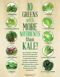 Food infographic Greens That Are Better For You Than Kale Infographic Description It's time to think beyond kale when it comes to getting your greens. Here are 10 other greens that are more nutritious. Heart Healthy Recipes, Healthy Tips, Healthy Foods, Eating Healthy, Healthiest Foods, Healthy Choices, Yummy Recipes, Yummy Food, Nutrition Tips
