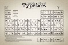 Type Classification : Design Is History