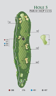 Example of an illustration in a yardage book that is provided for a detailed example of a yardage book complete with bunkers trees and other important solutioingenieria Gallery