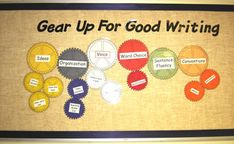 Bulletin Board Ideas for 6 Traits of Writing Meant for Middle Level Students 8th Grade Ela, Teaching 5th Grade, Teaching Writing, Teaching Tools, Sixth Grade, Second Grade, Teaching Ideas, Writing Bulletin Boards, Spring Bulletin Boards
