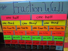 This board helps students visualize fractions. It would be a great reference board as students are doing their fractions in class. They can look at this board to visualize fractions as they work on problems. Teaching Fractions, Math Fractions, Equivalent Fractions, Comparing Fractions, Dividing Fractions, Multiplication Games, Student Teaching, Math Teacher, Math Classroom