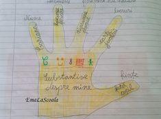 Substantivul - activitati si un cantec Peace, Teaching, School, David, Printable, Romans, Schools, Teaching Manners