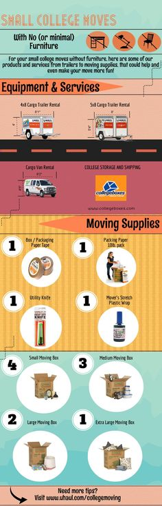 Getting ready for your college move? Learn what tools will make your move easier and more enjoyable when doing your small college move without furniture. Here is an info-graphic with the supplies you will need | Moving Tricks and Supplies