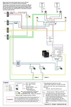 2 element pid diagram homebrew 2 element 2 pump single pid wiring help home brew forums