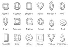 A crash course in diamond and gemstone shapes, from the classic and conservative to the fun and quirky!