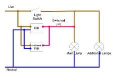 outside light wiring diagram uk 7 best chris images  7 best chris images