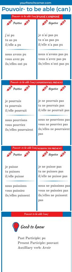 How To Conjugate French Verbs: Pouvoir -to be able (can) #frenchtenses #fle #fsl