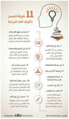 11 طريقة لتحسين ذاكرتك أثناء الدراسة. #انفوجرافيك