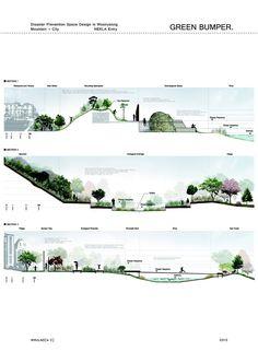 Resultado de imagen de COUTURIE CITY PARK NEW ORLEANS SECTION HARRISON AVE