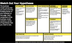Use an ogsm strategic planning template to develop your creative plan business model canvas examples hbr canvas cheaphphosting Gallery