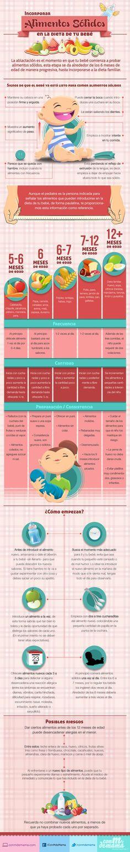 Incorporar alimentos sólidos a la dieta del Bebé