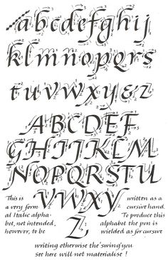 Calligraphy Lessons, Calligraphy Worksheet, Calligraphy Tutorial, Calligraphy Drawing, Copperplate Calligraphy, Hand Lettering Tutorial, Calligraphy Handwriting, Learn Calligraphy, Calligraphy Fonts Alphabet