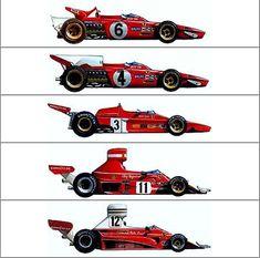 ferrari f1 cars 1971 1975 Evolución estética de los Ferrari de F1