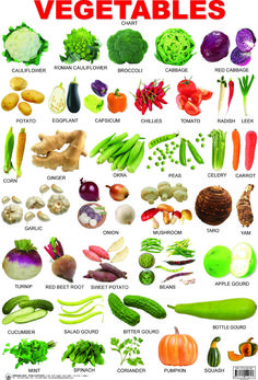 On this list of fruits and vegetables, the vitamin K in green foods also helps with vision, and with maintaining strong bones and teeth. Description from pinterest.com. I searched for this on bing.com/images