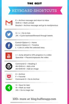 The Big List of 111+ Keyboard Shortcuts For Your Most-Used Online Tools