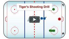 Hockey Drills, Ice Hockey, Tigers, Coaching, Training, Future, Future Tense, Life Coaching, Work Out