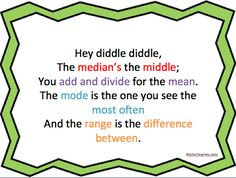 Download a free math printable for mean median mode and range to help you child remember the concepts.