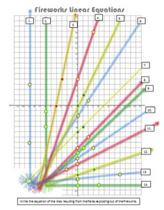 Fireworks Linear Equations from Middle Grades Math on TeachersNotebook.com -  (2 pages)  - This is a fun way to practice writing equations of lines.  Students must write the equation of 14 lines created from flares exploding from a fireworks display.