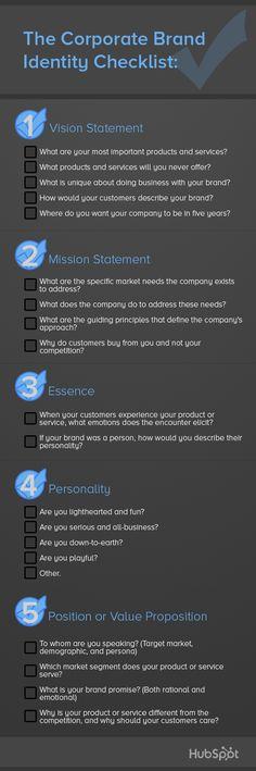 The Corporate Brand Identity Checklist
