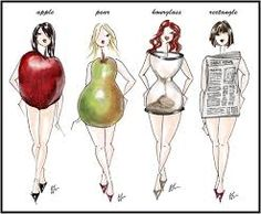 How your Body Shape Tells More About your Health Almost all of us have a distorted image of our body, often due to the importance our culture places on outward appearance and the onslaught of media images of airbrushed models and celebrities. Talia, Types Of Women, Media Images, Plus Size Model, Body Types, Female Bodies, Shapes, Style, Bing Images