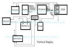 110cc Basic Wiring Setup ATVConnection Com ATV Enthusiast