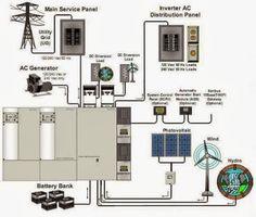 9 best cd4047 images circuit diagram, circuits, electronics projectsthe role of automatic transfer switch in backup system find more about automatic transfer switch