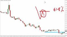 Forex Trading Training  Trapped Traders Daily Analysis  Buying EUR/USD [Tags: FOREX TRADING Analysis Buying Daily EUR/USD Forex Traders Trading training Trapped]