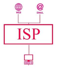An ISP (Internet service provider) is a regional or national access provider
