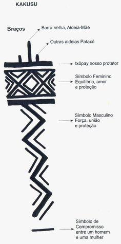 A pintura corporal tem grande valor cultural para os pataxós, pois representa parte da história do povo, e está relacionada aos seus princi...