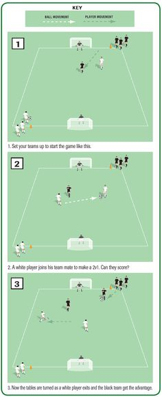4 v 4 continuous small-sided game image
