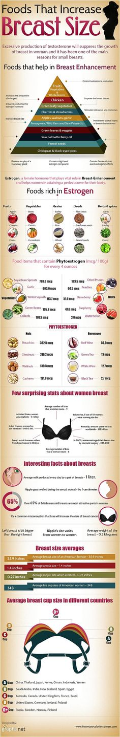 FOODS THAT INCREASE BREAST SIZE