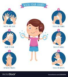 Of washing hands Royalty Free Vector Image - VectorStock Camping Activities, Kindergarten Activities, Activities For Kids, Hand Illustration, Hand Washing Poster, Proper Hand Washing, Abc For Kids, Free To Use Images, Hygiene