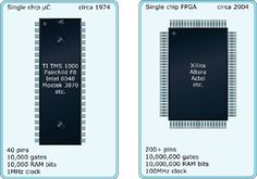 FPGAs and microprocessors are more similar than you may think. Here's a primer on how to program an FPGA and some reasons why you'd want to.