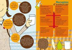 L'esmorzar dels nens, un hàbit saludable