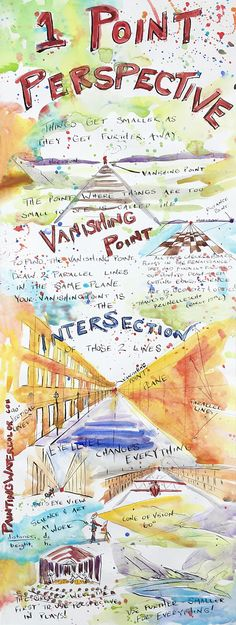 """truebluemeandyou: """" DIY Perspective in Drawing and Painting. My favorite art class ever was learning about perspective and using it to sketch and paint. In this post by Painting Watercolor, you learn about the vanishing point and horizon line. One..."""