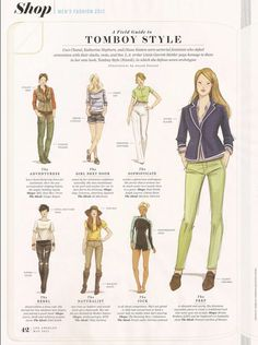 Field Guide to tomboy style, c/o Tomboy Style blog