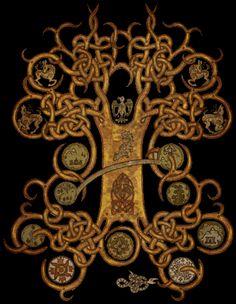 Yggdrasil, le frène sacré, l'axe du monde