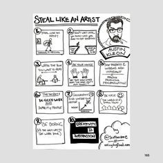 61 Best Visual Facilitation Templates Images Visual Note Taking