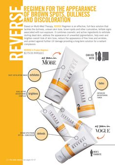 Write your prescription for change with Rodan + Fields clinically proven skincare products.