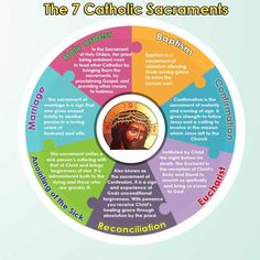 The seven sacraments of the Catholic Church [Infographic] —Baptism, Confirmation, Holy Communion, Confession, Marriage, Holy Orders, and the Anointing of the Sick. Given to us by Christ himself to help us make our lives holy.