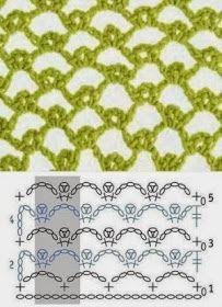 Easy Crochet: Crochet Lace Shawl Wrap - So Easy For Beginners Stylish Easy Crochet: Crochet Lace Shawl Wrap - So Easy For Beginners. Stylish Easy Crochet: Crochet Lace Shawl Wrap - So Easy For Beginners. Crochet Stitches Chart, Crochet Motifs, Crochet Diagram, Crochet Patterns, Knitting Patterns, Crochet Simple, Crochet Diy, Love Crochet, Irish Crochet