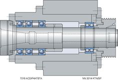 High-capacity D design bearings Cnc Lathe Machine, Drilling Machine, Machine Tools, Mechanical Projects, Mechanical Design, Arduino Cnc, Cnc Router, Cnc Spindle, Diy Lathe
