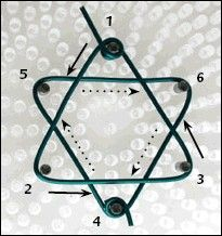 Star of David earrings jewelry making project peg pattern for WigJig Cyclops or Electra