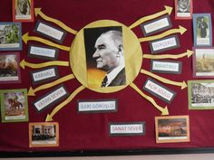 visual result related to atatürk corner samples for classroom - - Art Rules, Board Decoration, Classroom Bulletin Boards, English Classroom, National Holidays, Teaching Aids, Projects For Kids, Art School, Social Studies
