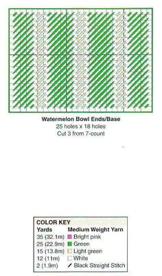 Watermelon bowl and placemat 3/3