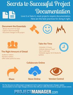 Project Documentation - tips for priorities.